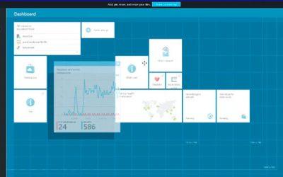 El mejor cloud computing con Azure