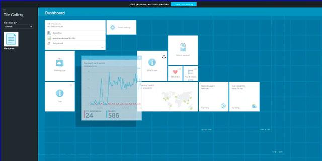 azure es una plataforma cloud de confianza